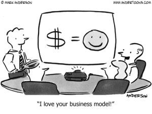 business, incorporation, corporate, business model, files, cartoon, funny, sketch, incorporation, entity, film, LLC